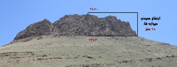 کوه مگسلان